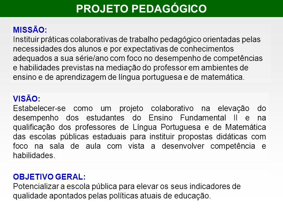 PROJETO PEDAGÓGICO MISSÃO: Instituir práticas colaborativas de trabalho pedagógico orientadas pelas necessidades dos alunos e por expectativas de conh