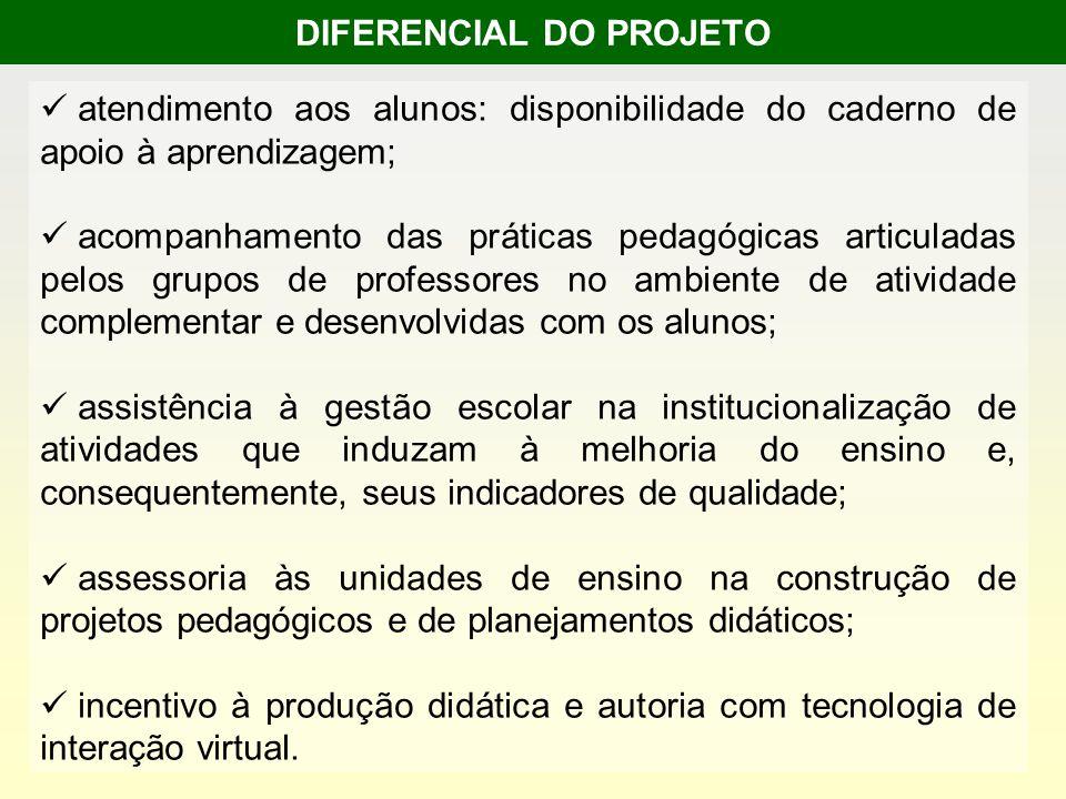DIFERENCIAL DO PROJETO atendimento aos alunos: disponibilidade do caderno de apoio à aprendizagem; acompanhamento das práticas pedagógicas articuladas