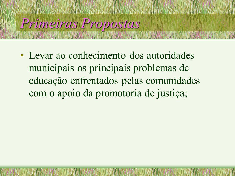 METODOLOGIA DO SEMINÁRIO VER ( apresentação do diagnóstico) JULGAR ( discussão sobre a realidade encontrada) AGIR ( deliberação sobre as providências que devem ser adotadas)