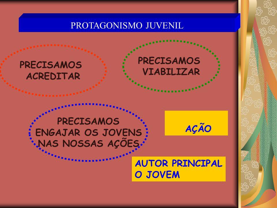 INCENTIVAR O PROTAGONISMO JUVENIL E A FORMAÇÃO DE AGENTES MULTIPLICADORES (METODOLOGIA DE PARES) NA ESCOLA COMO FORMA DE MOBILIZAR PARA O SUS FOMENTAR