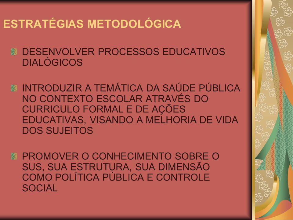 ESTRATÉGIAS METODOLÓGICA DESENVOLVER PROCESSOS EDUCATIVOS DIALÓGICOS INTRODUZIR A TEMÁTICA DA SAÚDE PÚBLICA NO CONTEXTO ESCOLAR ATRAVÉS DO CURRICULO FORMAL E DE AÇÕES EDUCATIVAS, VISANDO A MELHORIA DE VIDA DOS SUJEITOS PROMOVER O CONHECIMENTO SOBRE O SUS, SUA ESTRUTURA, SUA DIMENSÃO COMO POLÍTICA PÚBLICA E CONTROLE SOCIAL