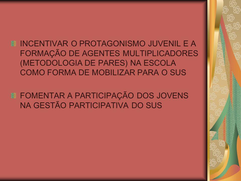 INCENTIVAR O PROTAGONISMO JUVENIL E A FORMAÇÃO DE AGENTES MULTIPLICADORES (METODOLOGIA DE PARES) NA ESCOLA COMO FORMA DE MOBILIZAR PARA O SUS FOMENTAR A PARTICIPAÇÃO DOS JOVENS NA GESTÃO PARTICIPATIVA DO SUS