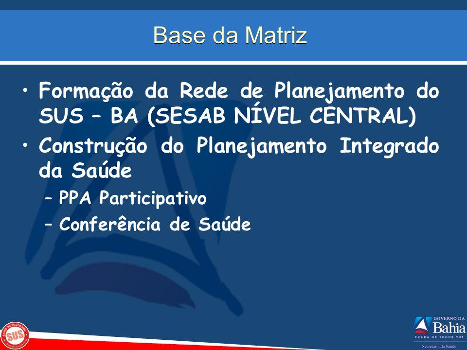Base da Matriz Formação da Rede de Planejamento do SUS – BA (SESAB NÍVEL CENTRAL) Construção do Planejamento Integrado da Saúde –PPA Participativo –Co