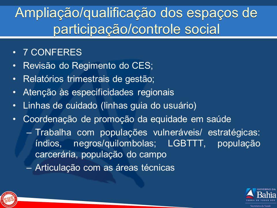 Ampliação/qualificação dos espaços de participação/controle social 7 CONFERES Revisão do Regimento do CES; Relatórios trimestrais de gestão; Atenção à