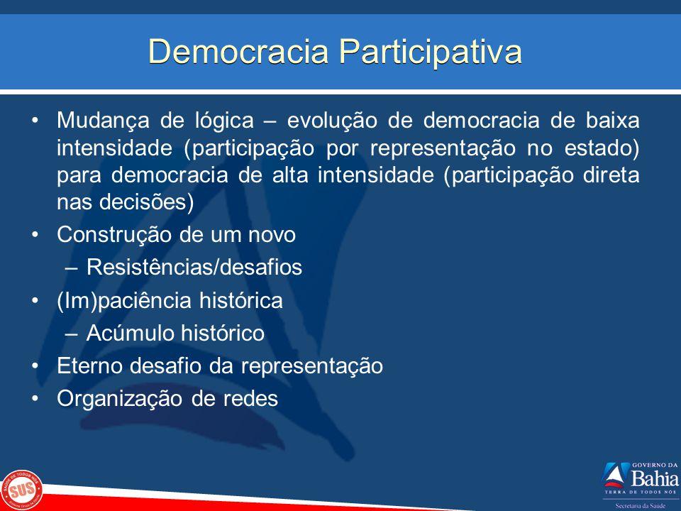 Democracia Participativa Mudança de lógica – evolução de democracia de baixa intensidade (participação por representação no estado) para democracia de