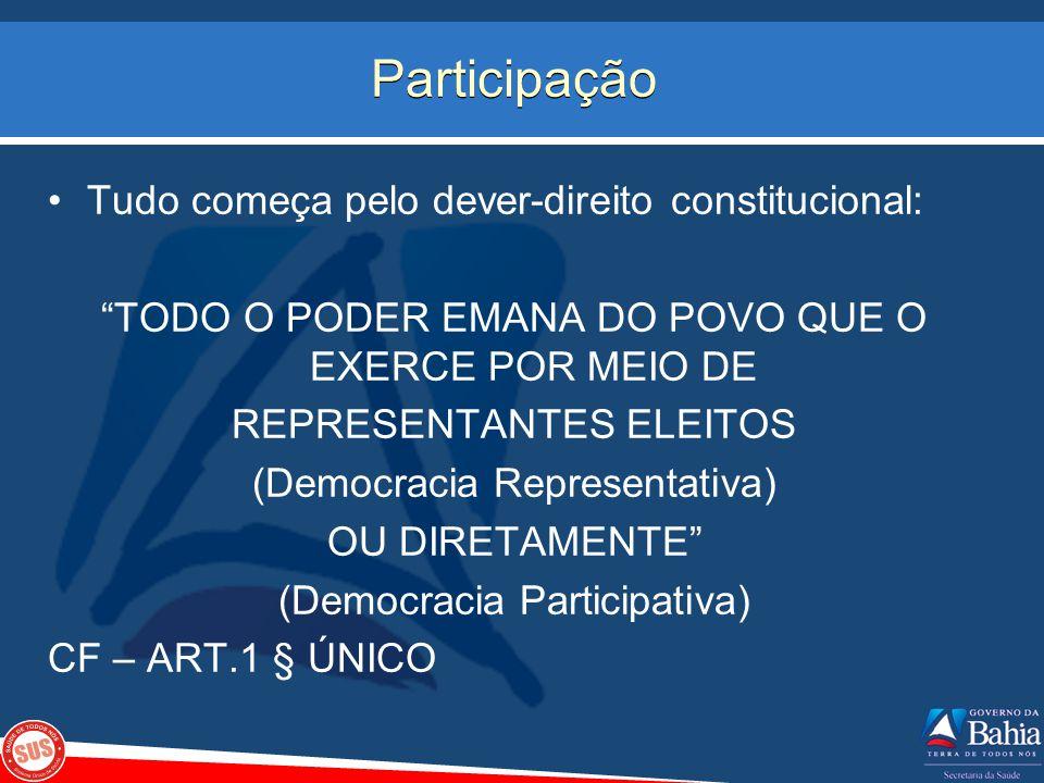 Participação Tudo começa pelo dever-direito constitucional: TODO O PODER EMANA DO POVO QUE O EXERCE POR MEIO DE REPRESENTANTES ELEITOS (Democracia Rep