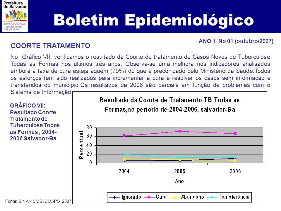 Boletim Epidemiológico COORTE TRATAMENTO No Gráfico VII, verificamos o resultado da Coorte de tratamento de Casos Novos de Tuberculose Todas as Formas