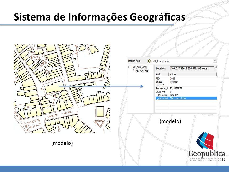 Sistema de Informações Geográficas (modelo)