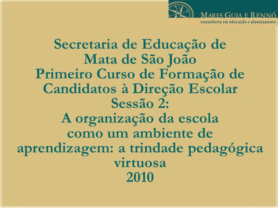 Secretaria de Educação de Mata de São João Primeiro Curso de Formação de Candidatos à Direção Escolar Sessão 2: A organização da escola como um ambiente de aprendizagem: a trindade pedagógica virtuosa 2010