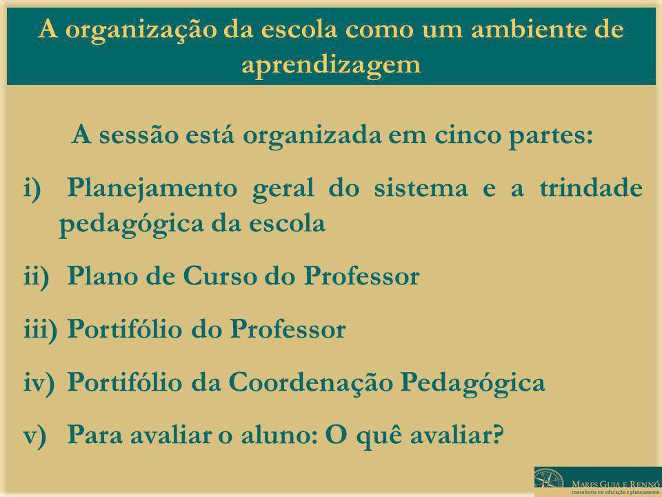 A organização da escola como um ambiente de aprendizagem A sessão está organizada em cinco partes: i) Planejamento geral do sistema e a trindade pedag