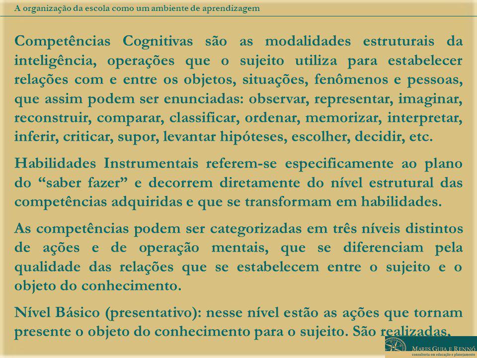 Competências Cognitivas são as modalidades estruturais da inteligência, operações que o sujeito utiliza para estabelecer relações com e entre os objetos, situações, fenômenos e pessoas, que assim podem ser enunciadas: observar, representar, imaginar, reconstruir, comparar, classificar, ordenar, memorizar, interpretar, inferir, criticar, supor, levantar hipóteses, escolher, decidir, etc.