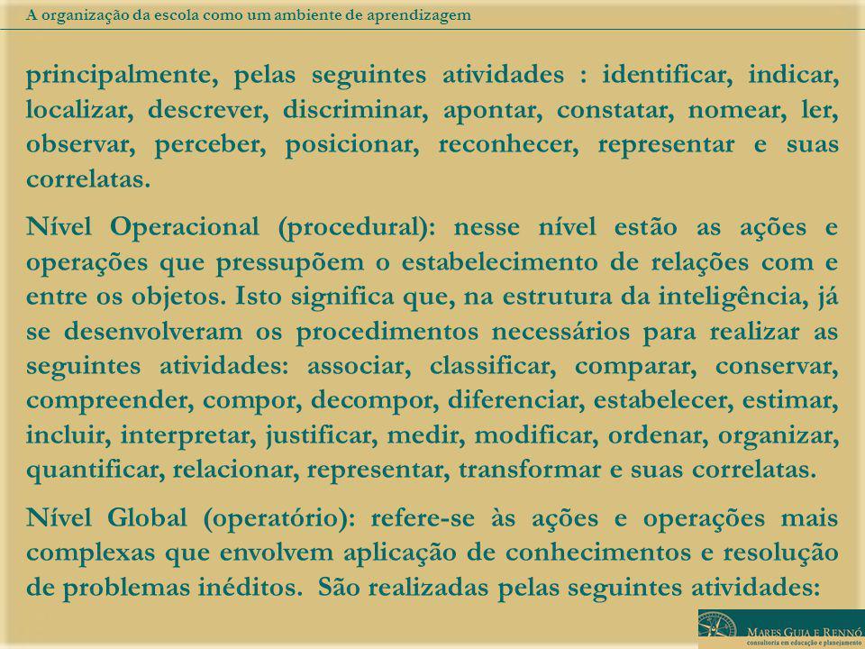 principalmente, pelas seguintes atividades : identificar, indicar, localizar, descrever, discriminar, apontar, constatar, nomear, ler, observar, perce