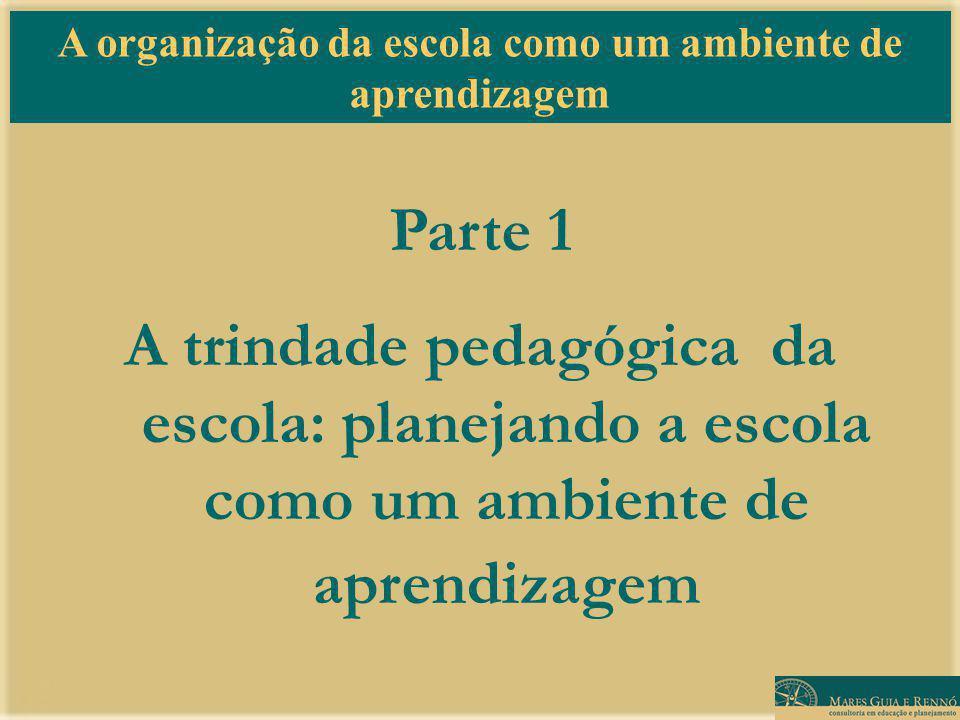A organização da escola como um ambiente de aprendizagem Parte 1 A trindade pedagógica da escola: planejando a escola como um ambiente de aprendizagem