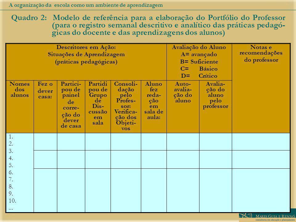 A organização da escola como um ambiente de aprendizagem Descritores em Ação: Situações de Aprendizagem (práticas pedagógicas) Avaliação do Aluno A= a