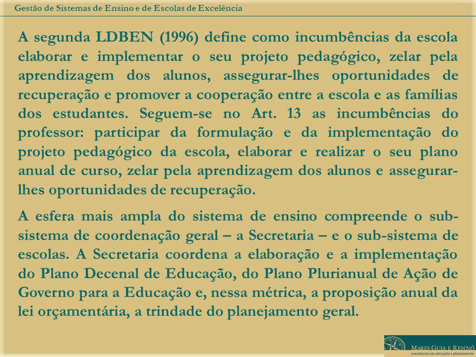 A segunda LDBEN (1996) define como incumbências da escola elaborar e implementar o seu projeto pedagógico, zelar pela aprendizagem dos alunos, assegurar-lhes oportunidades de recuperação e promover a cooperação entre a escola e as famílias dos estudantes.