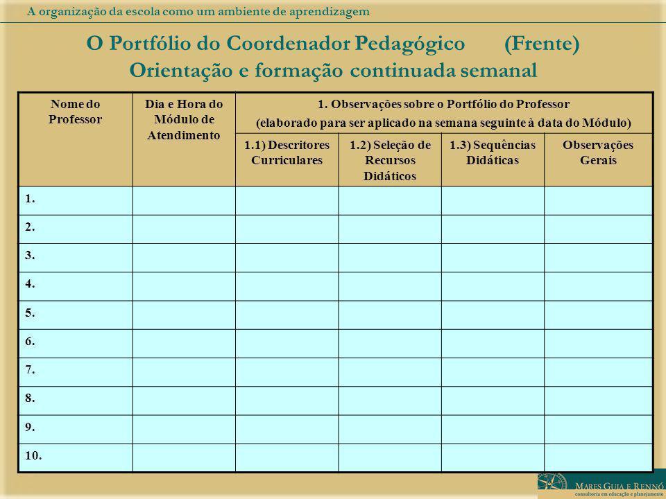 O Portfólio do Coordenador Pedagógico (Frente) Orientação e formação continuada semanal A organização da escola como um ambiente de aprendizagem Nome do Professor Dia e Hora do Módulo de Atendimento 1.