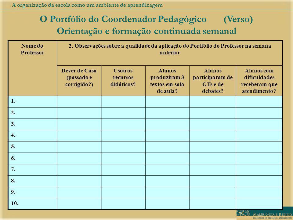O Portfólio do Coordenador Pedagógico (Verso) Orientação e formação continuada semanal A organização da escola como um ambiente de aprendizagem Nome do Professor 2.