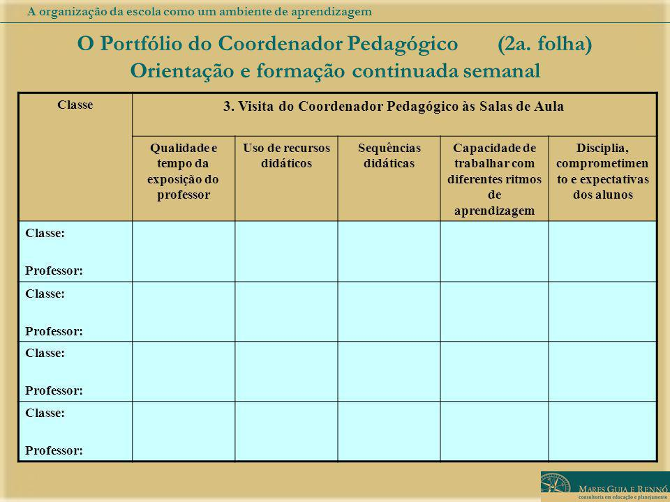 O Portfólio do Coordenador Pedagógico (2a. folha) Orientação e formação continuada semanal A organização da escola como um ambiente de aprendizagem Cl