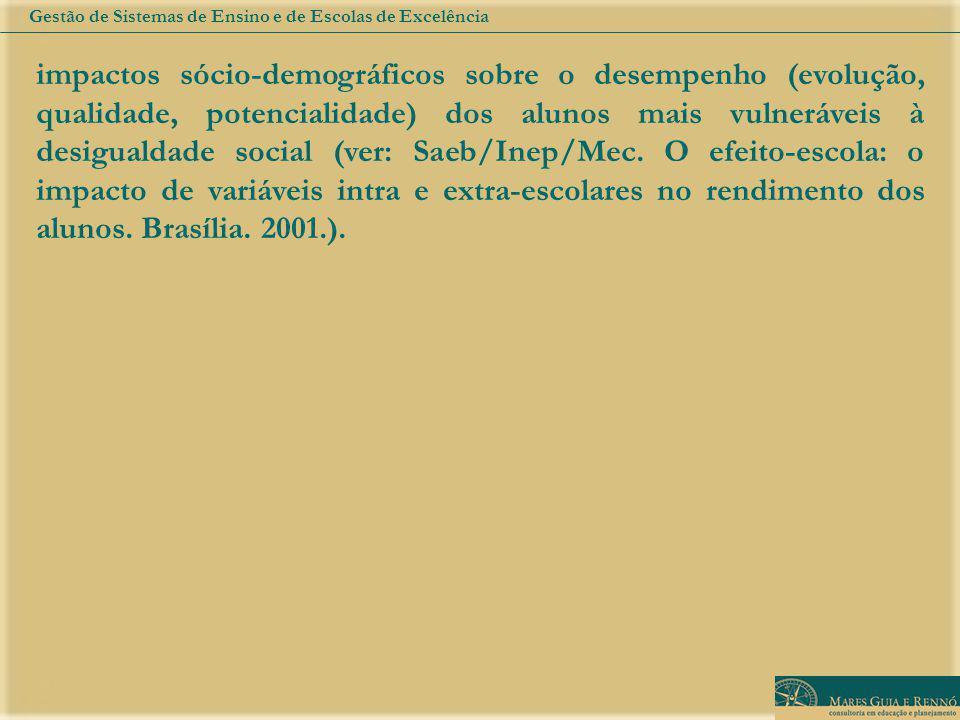 impactos sócio-demográficos sobre o desempenho (evolução, qualidade, potencialidade) dos alunos mais vulneráveis à desigualdade social (ver: Saeb/Inep/Mec.