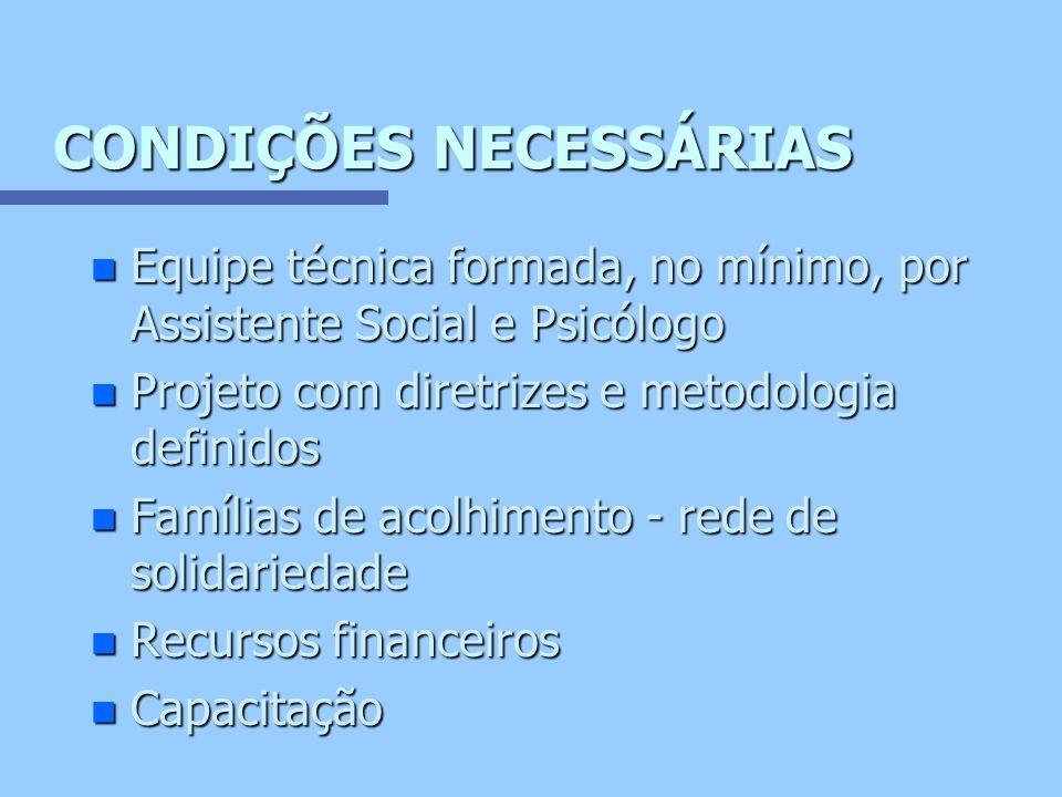 ACOLHIMENTO FAMILIAR Amparo Legal