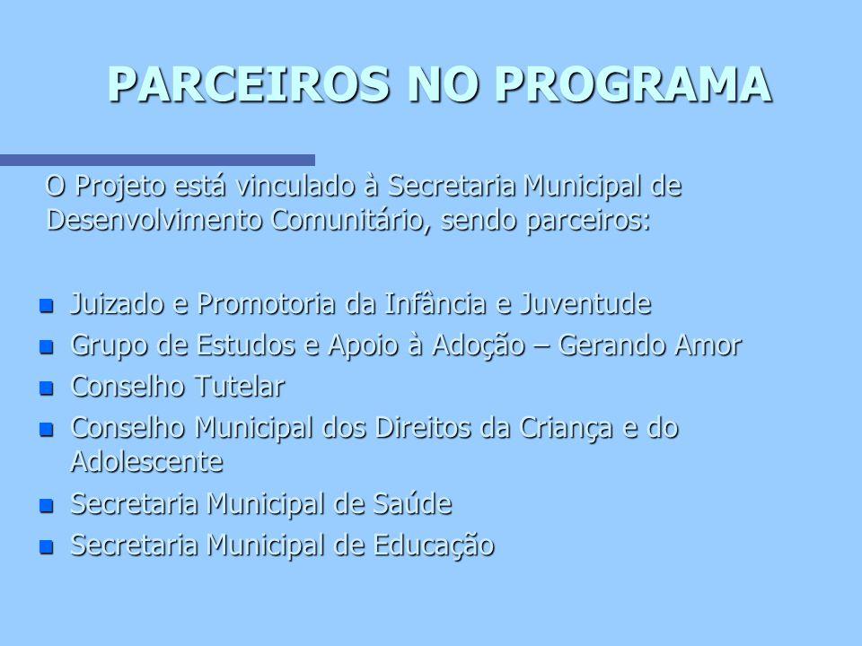 RECURSOS n Prefeitura Municipal n FIA Fundo para Infância e Adolescência