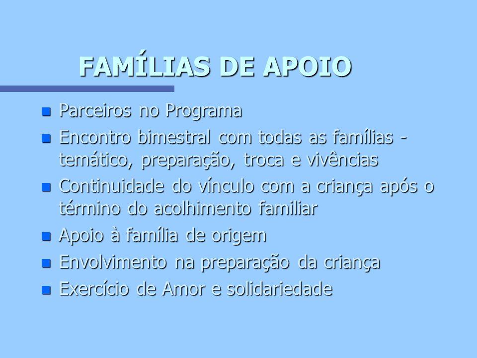 ACOLHIMENTO FAMILIAR n PROTEGER a criança n APOIAR a família de origem n CUIDAR da família de apoio
