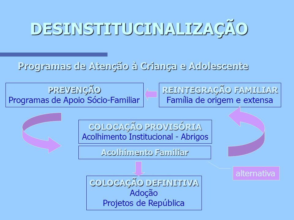 ACOLHIMENTO FAMILIAR Acolhimento informal Acolhimento formal - política pública