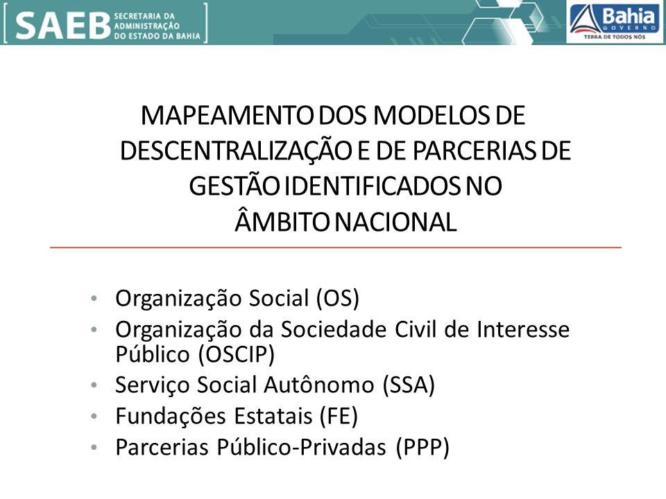 MAPEAMENTO DOS MODELOS DE DESCENTRALIZAÇÃO E DE PARCERIAS DE GESTÃO IDENTIFICADOS NO ÂMBITO NACIONAL Organização Social (OS) Organização da Sociedade Civil de Interesse Público (OSCIP) Serviço Social Autônomo (SSA) Fundações Estatais (FE) Parcerias Público-Privadas (PPP)