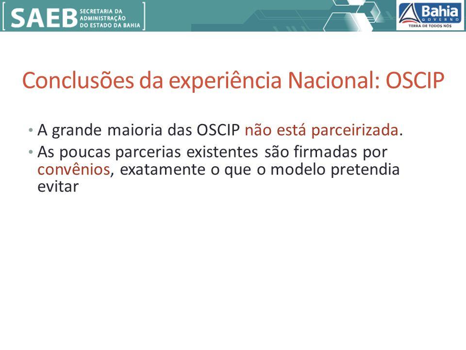 Conclusões da experiência Nacional: OSCIP A grande maioria das OSCIP não está parceirizada.