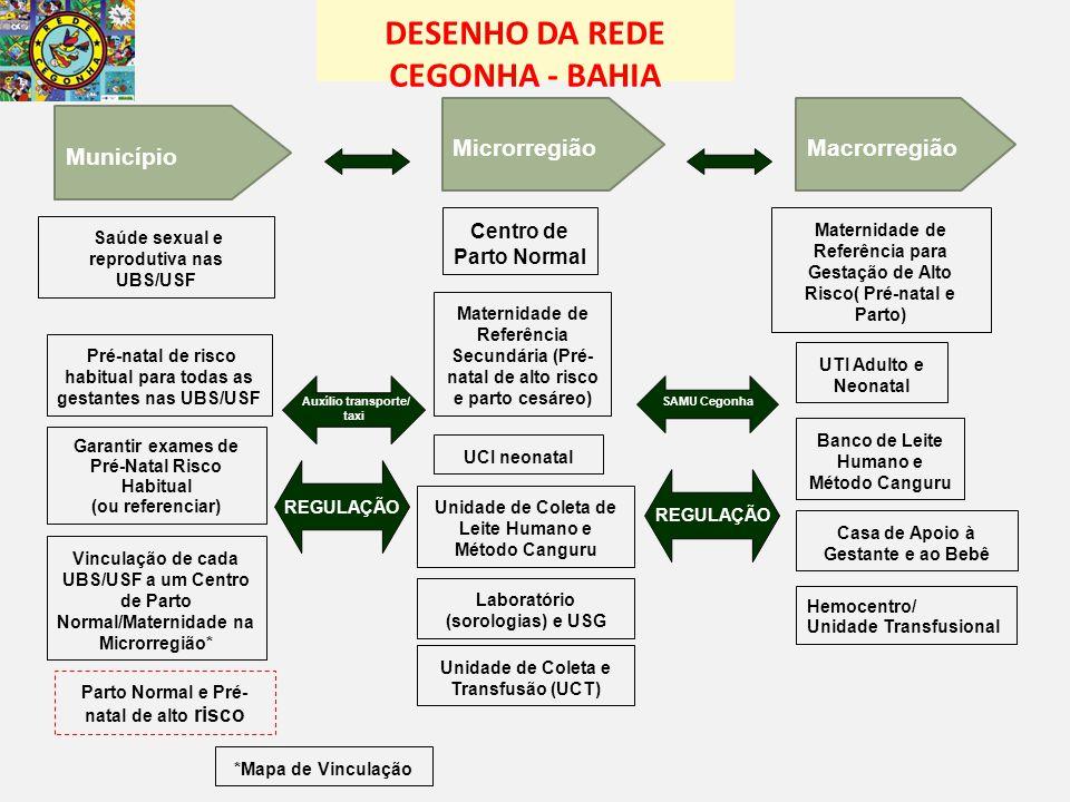 Saúde sexual e reprodutiva nas UBS/USF Pré-natal de risco habitual para todas as gestantes nas UBS/USF Garantir exames de Pré-Natal Risco Habitual (ou