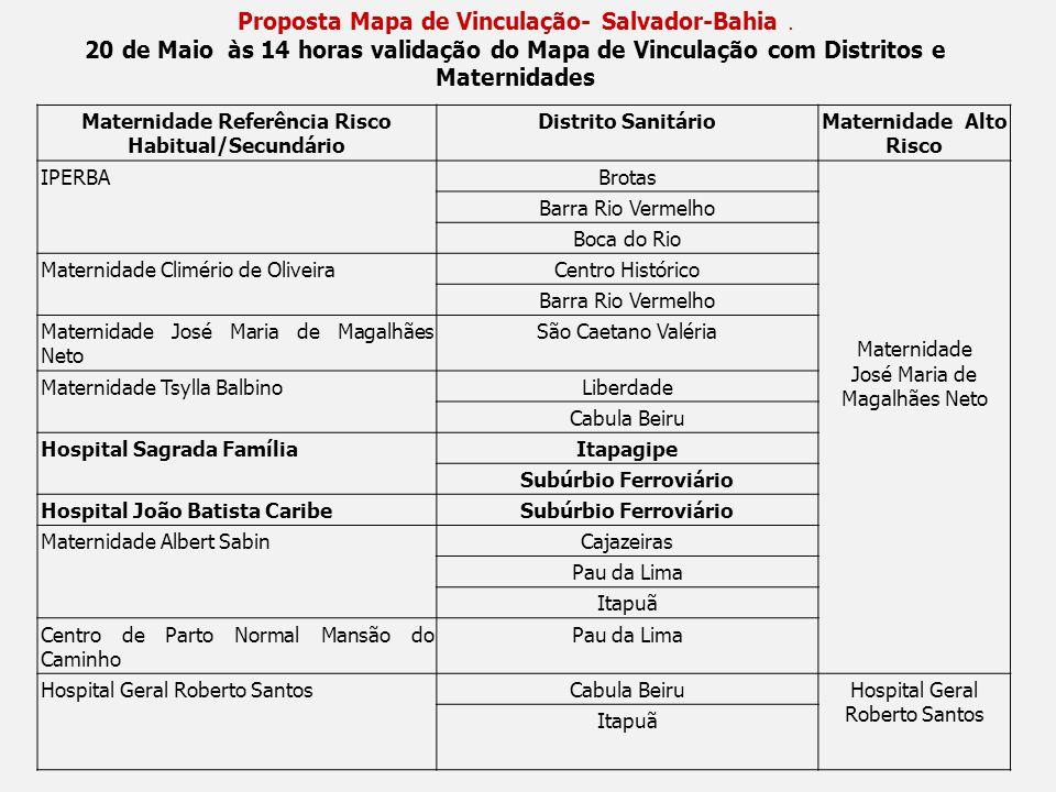 Proposta Mapa de Vinculação- Salvador-Bahia. 20 de Maio às 14 horas validação do Mapa de Vinculação com Distritos e Maternidades Maternidade Referênci