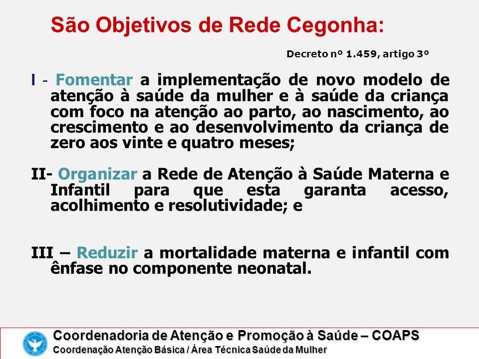 São Objetivos de Rede Cegonha: Decreto nº 1.459, artigo 3º Coordenadoria de Atenção e Promoção à Saúde – COAPS Coordenação Atenção Básica / Área Técni
