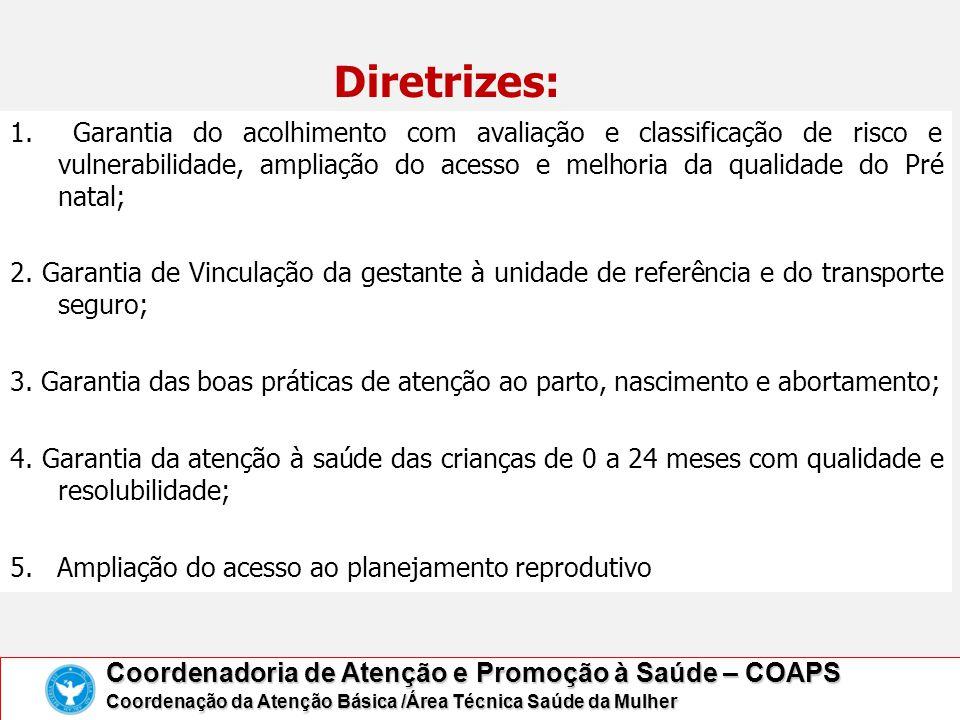 1. Garantia do acolhimento com avaliação e classificação de risco e vulnerabilidade, ampliação do acesso e melhoria da qualidade do Pré natal; 2. Gara