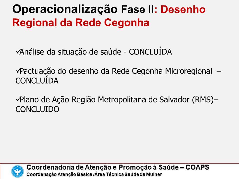 Operacionalização Fase II: Desenho Regional da Rede Cegonha Coordenadoria de Atenção e Promoção à Saúde – COAPS Coordenação Atenção Básica /Área Técni