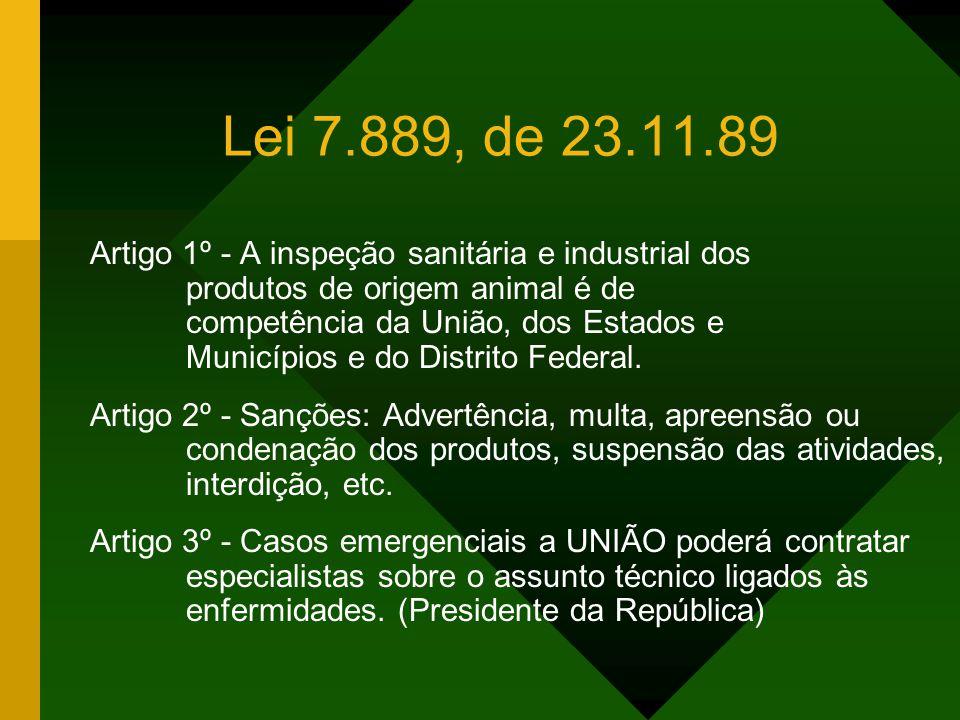 Lei 7.889, de 23.11.89 Artigo 1º - A inspeção sanitária e industrial dos produtos de origem animal é de competência da União, dos Estados e Municípios e do Distrito Federal.