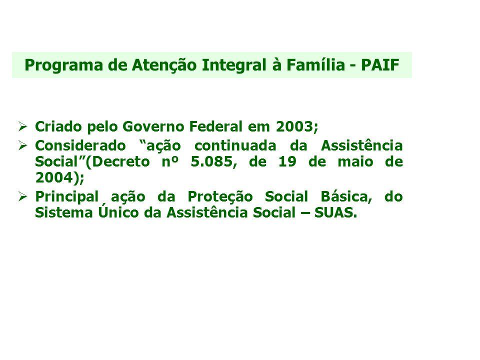 Programa de Atenção Integral à Família - PAIF Promove ações socioassistenciais com famílias em situação de vulnerabilidade social, na perspectiva do direito à proteção social básica, fortalecimento de vínculos familiares e comunitários e da prevenção de riscos.