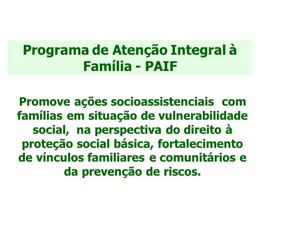 Resultados Esperados Política de Assistência Social como política pública garantidora de Direitos.