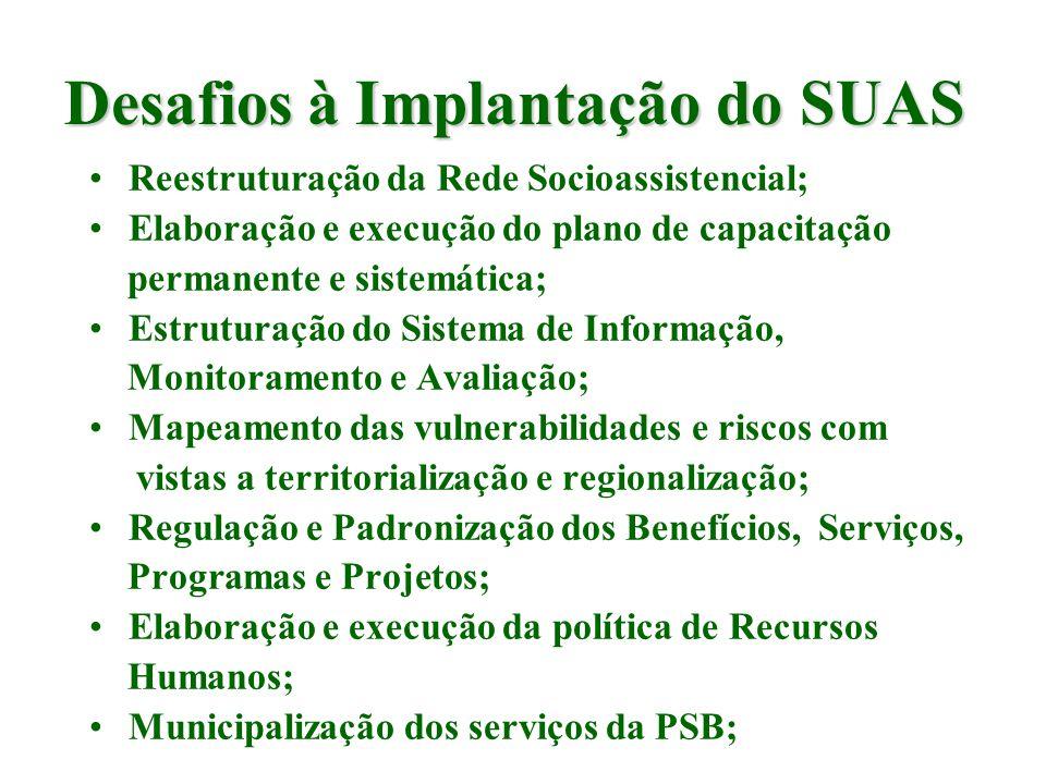 Desafios à Implantação do SUAS Co-Financiamento dos programas e benefícios da PSB; Definição de parâmetros de custeio para as ações; Implantação e co-financiamento de consórcios públicos e/ou ações regionalizadas de PSE de média e alta complexidade; Implantação dos Núcleos Regionais para assessoria aos municípios; Política de Enfrentamento às Desigualdades Sociais.
