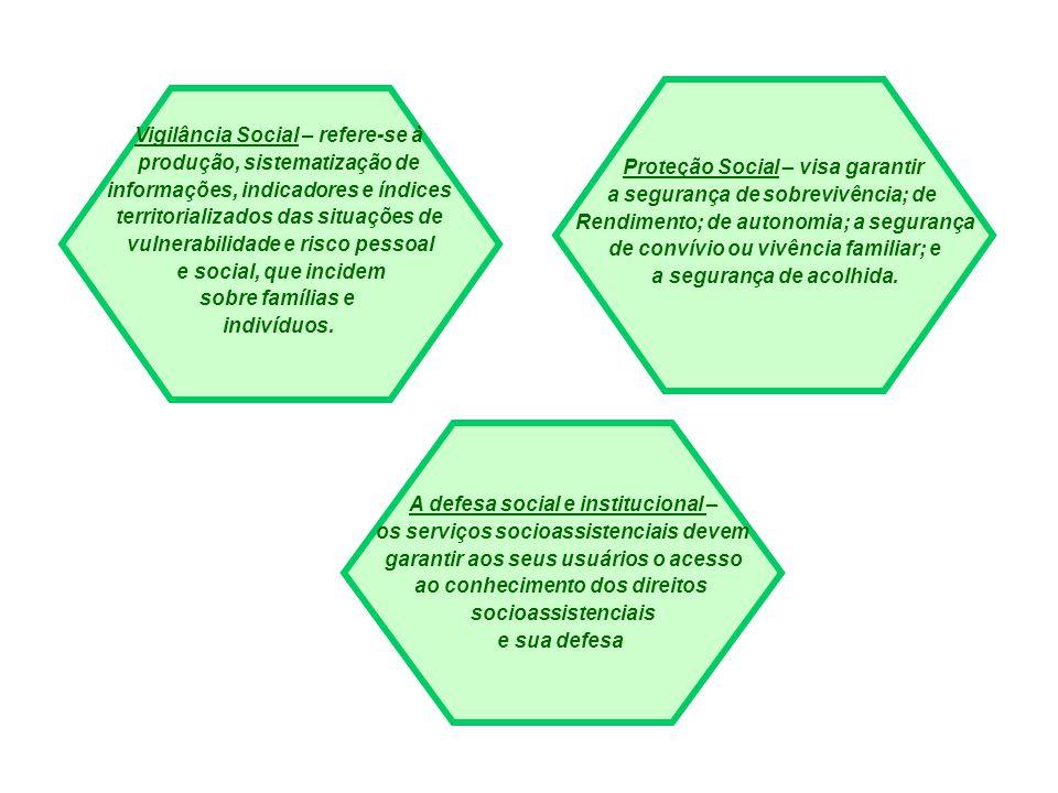 NOB/SUAS 2005 a) Estabelece a divisão das responsabilidades entre a) Estabelece a divisão das responsabilidades entre os entes-federativos os entes-federativos; b) Níveis de gestão do Sistema Único de Assistência Social; c) Instâncias de articulação, pactuação e deliberação que compõem o processo democrático de gestão do SUAS; d) Financiamento;