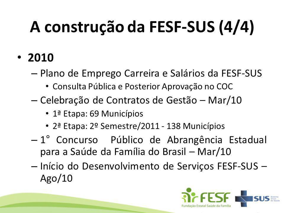 A construção da FESF-SUS (4/4) 2010 – Plano de Emprego Carreira e Salários da FESF-SUS Consulta Pública e Posterior Aprovação no COC – Celebração de C
