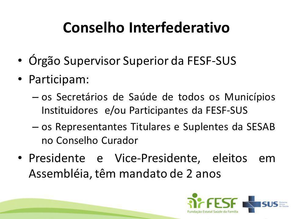 Conselho Interfederativo Órgão Supervisor Superior da FESF-SUS Participam: – os Secretários de Saúde de todos os Municípios Instituidores e/ou Partici
