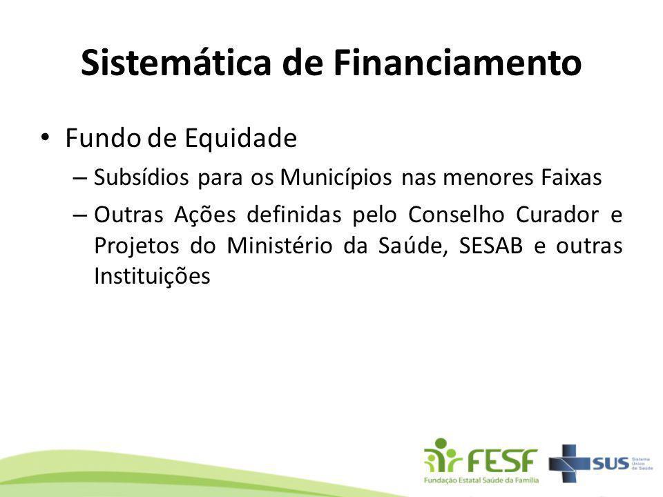 Sistemática de Financiamento Fundo de Equidade – Subsídios para os Municípios nas menores Faixas – Outras Ações definidas pelo Conselho Curador e Proj