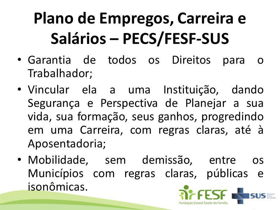 Plano de Empregos, Carreira e Salários – PECS/FESF-SUS Garantia de todos os Direitos para o Trabalhador; Vincular ela a uma Instituição, dando Seguran