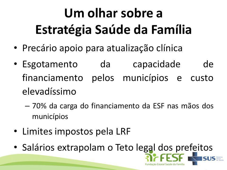 Destaque para o Peso dos Encargos Tributários Encargos Tributários - CLT INSS20,0% FGTS8,0% PIS1,0% Seguro Acidente de Trabalho3,0% Salário Educação2,5% Incra0,2% SESC1,0% SENAC1,5% Sebrae0,6% 37,80%