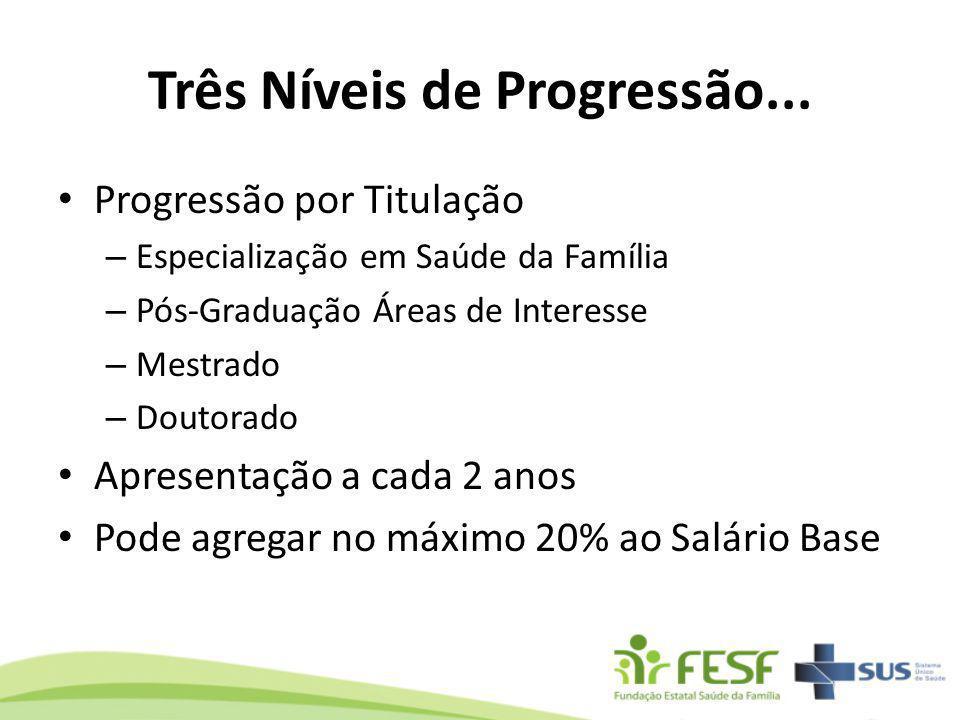 Três Níveis de Progressão... Progressão por Titulação – Especialização em Saúde da Família – Pós-Graduação Áreas de Interesse – Mestrado – Doutorado A