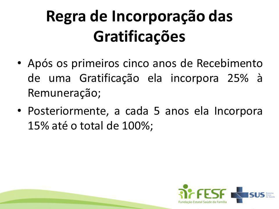 Regra de Incorporação das Gratificações Após os primeiros cinco anos de Recebimento de uma Gratificação ela incorpora 25% à Remuneração; Posteriorment