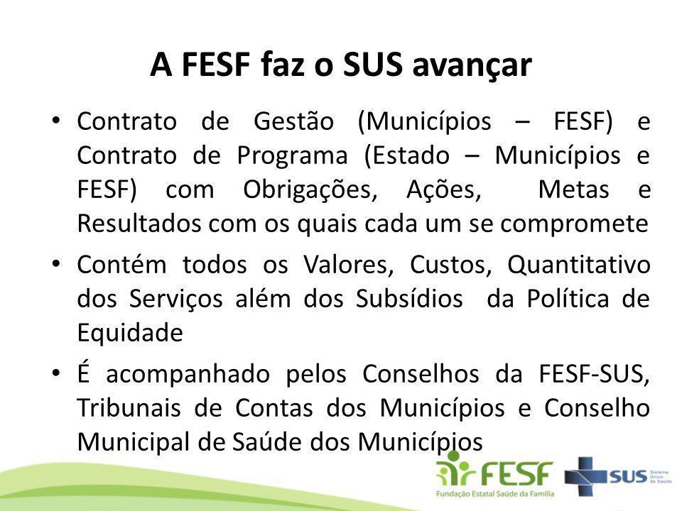 A FESF faz o SUS avançar Contrato de Gestão (Municípios – FESF) e Contrato de Programa (Estado – Municípios e FESF) com Obrigações, Ações, Metas e Res