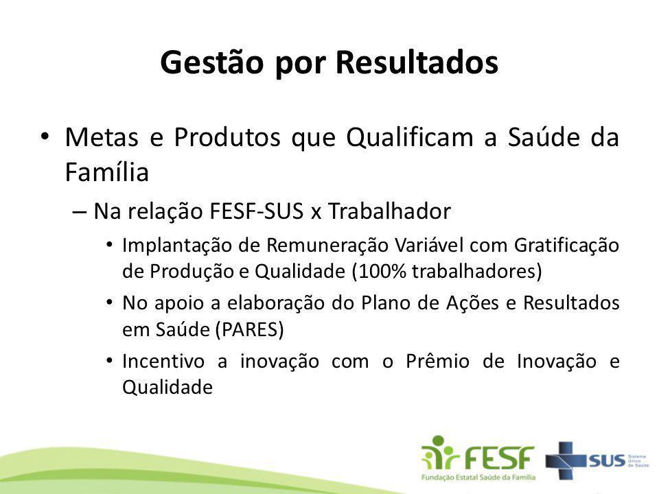 Gestão por Resultados Metas e Produtos que Qualificam a Saúde da Família – Na relação FESF-SUS x Trabalhador Implantação de Remuneração Variável com G