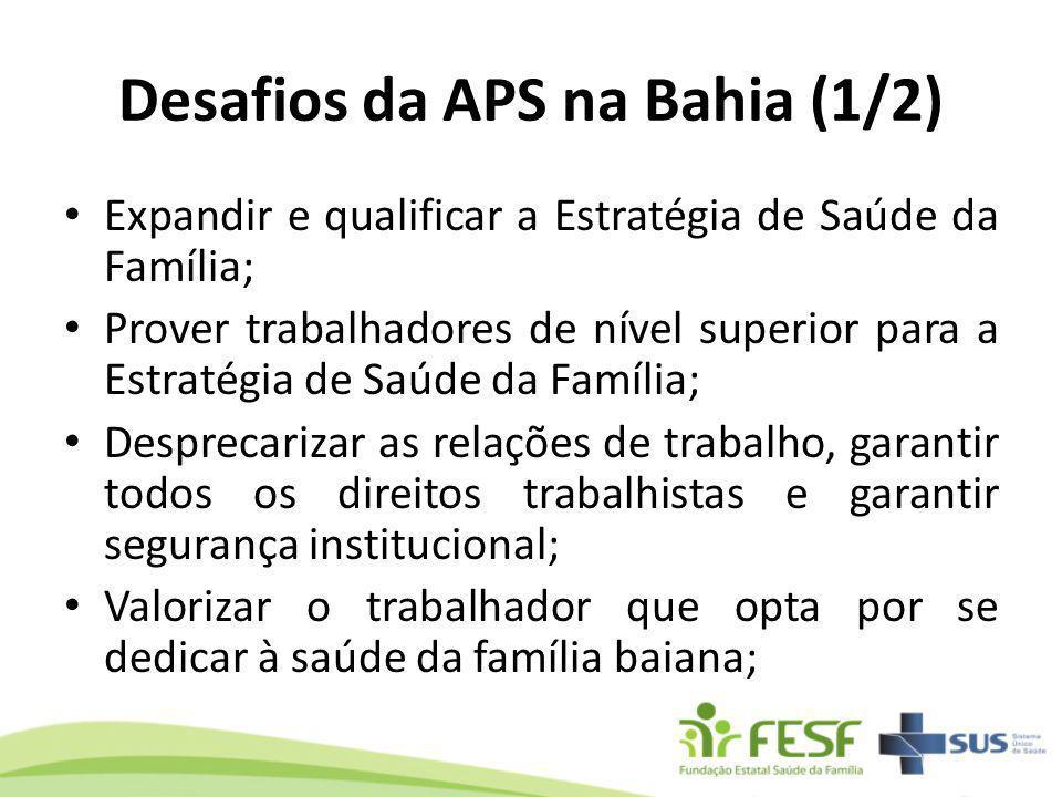 Desafios da APS na Bahia (1/2) Expandir e qualificar a Estratégia de Saúde da Família; Prover trabalhadores de nível superior para a Estratégia de Saú