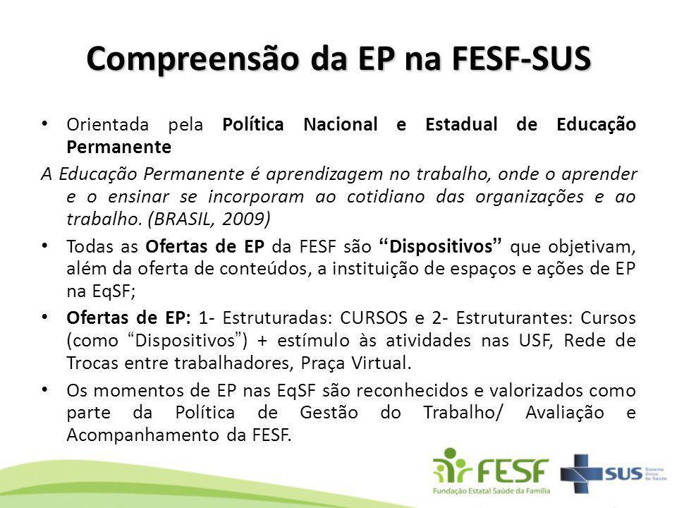 Compreensão da EP na FESF-SUS Orientada pela Política Nacional e Estadual de Educação Permanente A Educação Permanente é aprendizagem no trabalho, ond